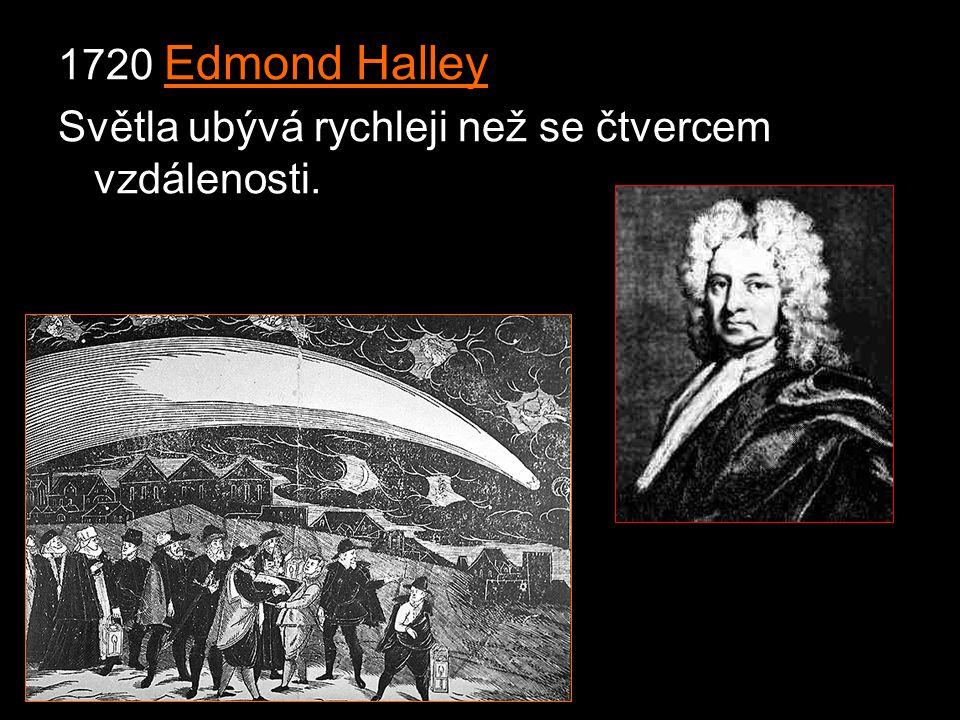 1720 Edmond Halley Světla ubývá rychleji než se čtvercem vzdálenosti.