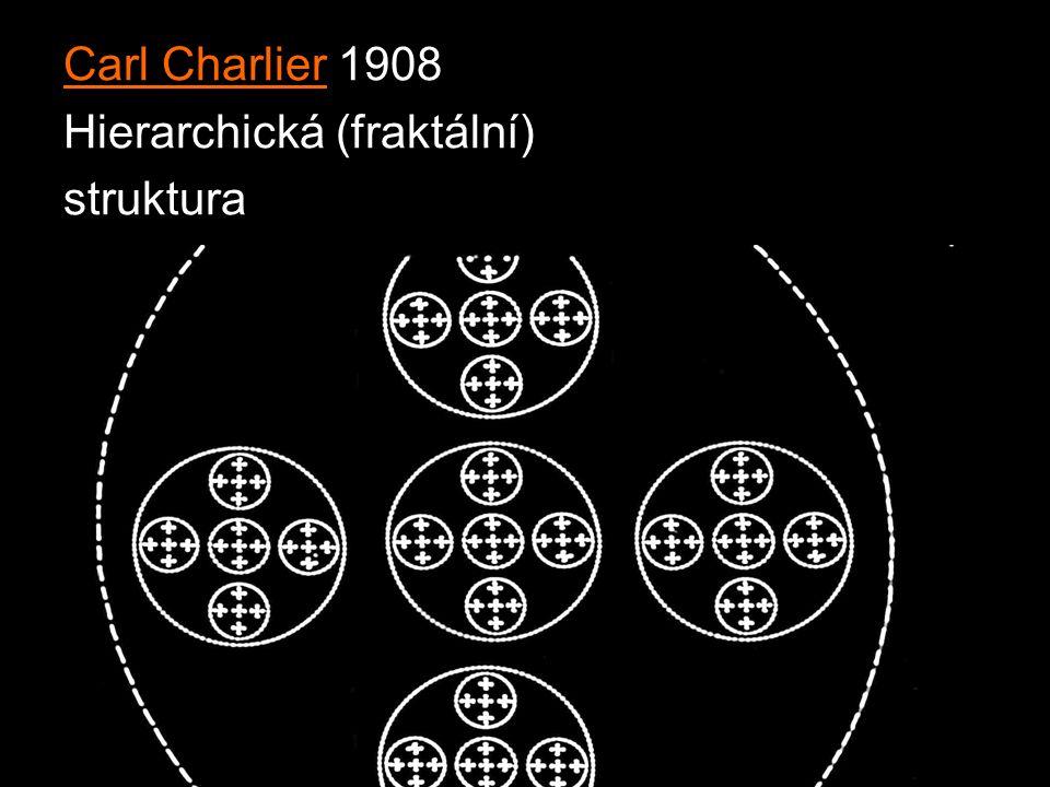 Carl Charlier 1908 Hierarchická (fraktální) struktura
