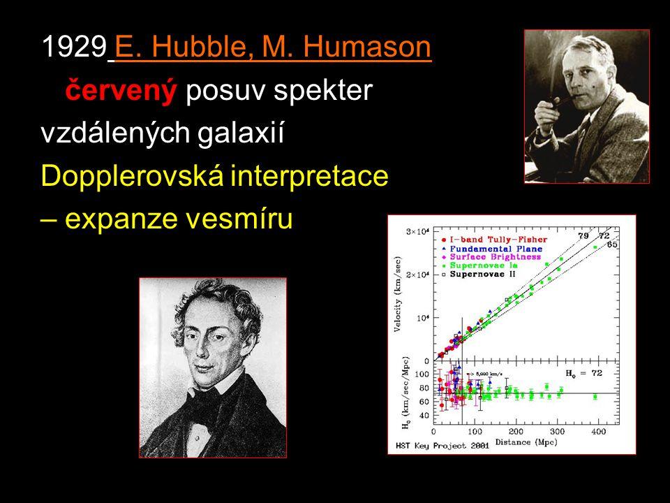 1929 E. Hubble, M. Humason červený posuv spekter.