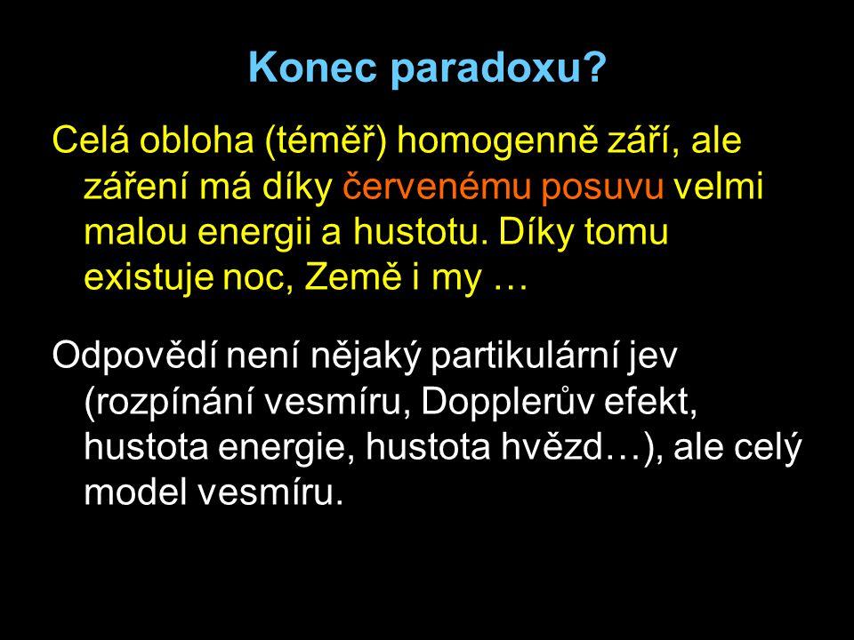 Konec paradoxu