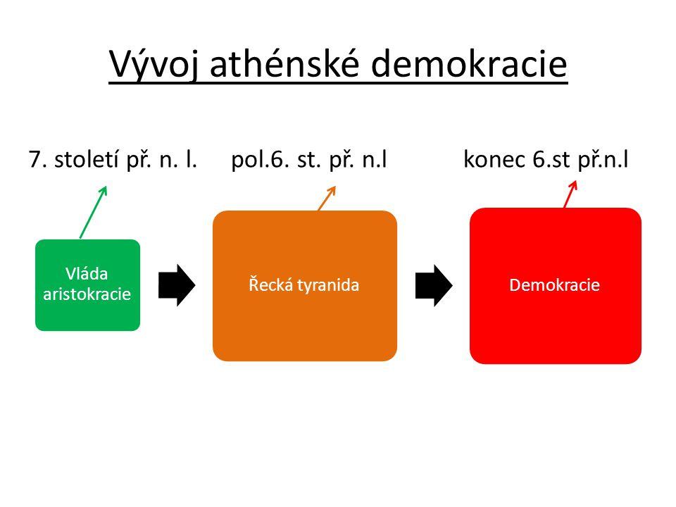 Vývoj athénské demokracie