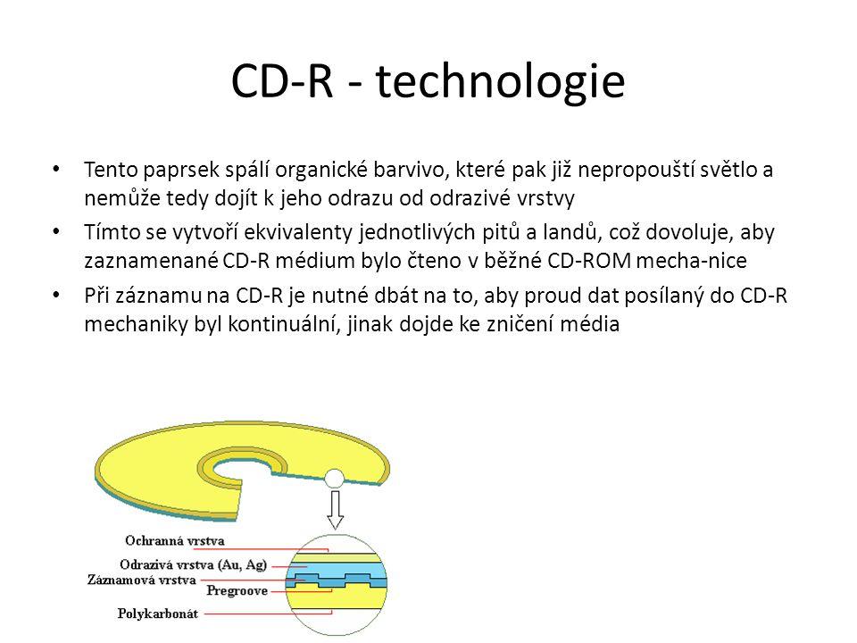 CD-R - technologie Tento paprsek spálí organické barvivo, které pak již nepropouští světlo a nemůže tedy dojít k jeho odrazu od odrazivé vrstvy.