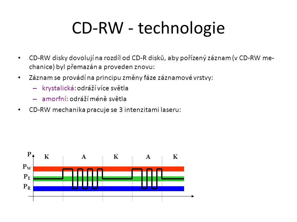 CD-RW - technologie CD-RW disky dovolují na rozdíl od CD-R disků, aby pořízený záznam (v CD-RW me-chanice) byl přemazán a proveden znovu: