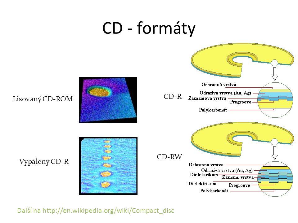 CD - formáty CD-R Lisovaný CD-ROM CD-RW Vypálený CD-R