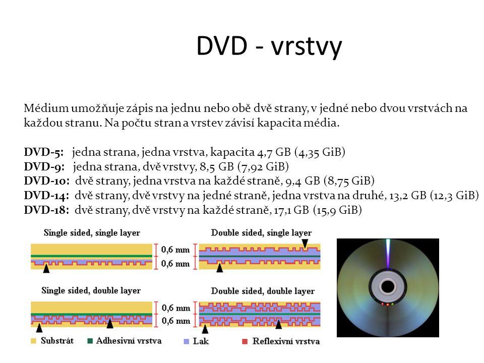 DVD - vrstvy