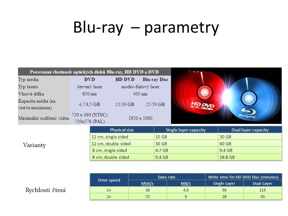 Porovnání vlastností optických disků Blu-ray, HD DVD a DVD
