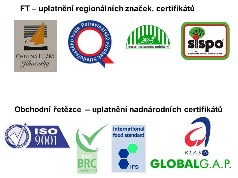 FT – uplatnění regionálních značek, certifikátů
