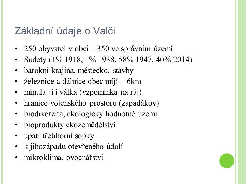 Základní údaje o Valči 250 obyvatel v obci – 350 ve správním území
