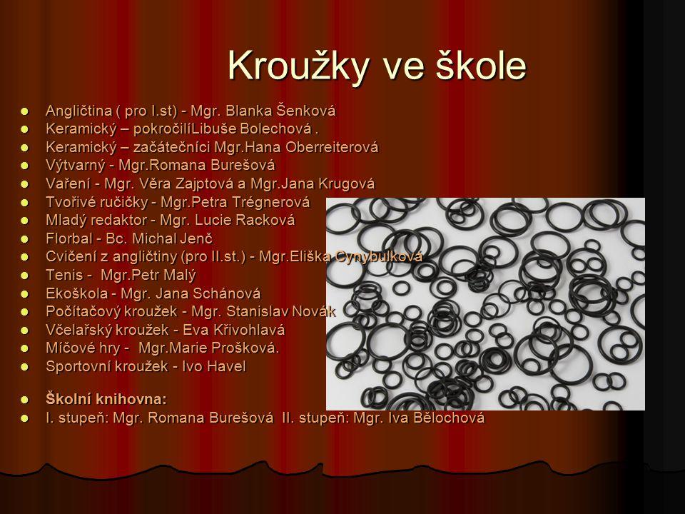 Kroužky ve škole Angličtina ( pro I.st) - Mgr. Blanka Šenková