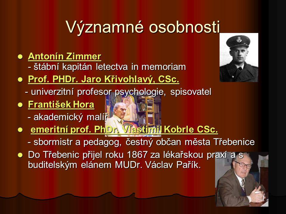 Významné osobnosti Antonín Zimmer - štábní kapitán letectva in memoriam. Prof. PHDr. Jaro Křivohlavý, CSc.