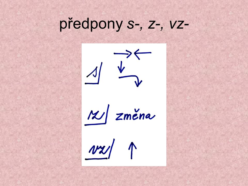 předpony s-, z-, vz-