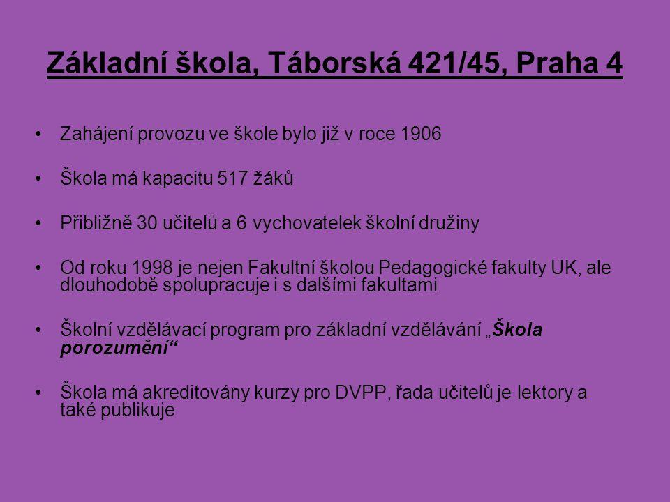 Základní škola, Táborská 421/45, Praha 4