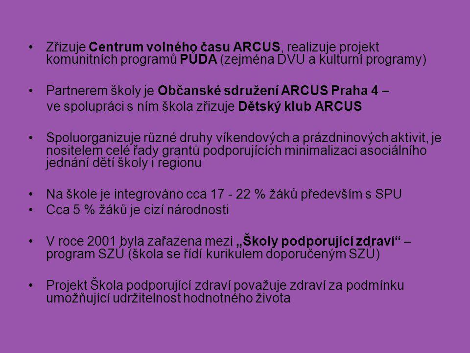Zřizuje Centrum volného času ARCUS, realizuje projekt komunitních programů PŮDA (zejména DVU a kulturní programy)