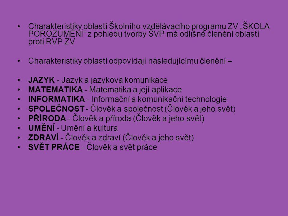 """Charakteristiky oblastí Školního vzdělávacího programu ZV """"ŠKOLA POROZUMĚNÍ z pohledu tvorby ŠVP má odlišné členění oblastí proti RVP ZV"""