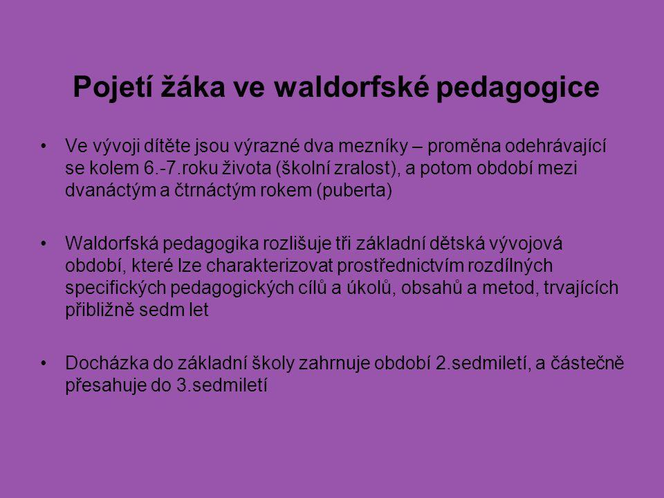 Pojetí žáka ve waldorfské pedagogice