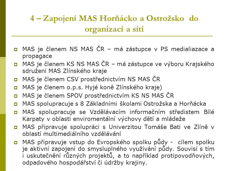 4 – Zapojení MAS Horňácko a Ostrožsko do organizací a sítí