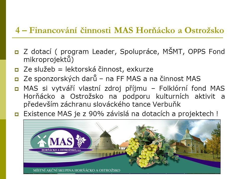 4 – Financování činnosti MAS Horňácko a Ostrožsko