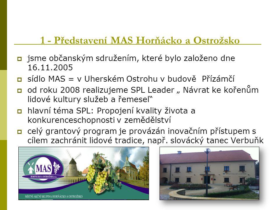1 - Představení MAS Horňácko a Ostrožsko