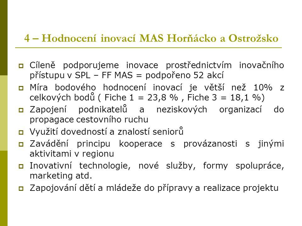 4 – Hodnocení inovací MAS Horňácko a Ostrožsko