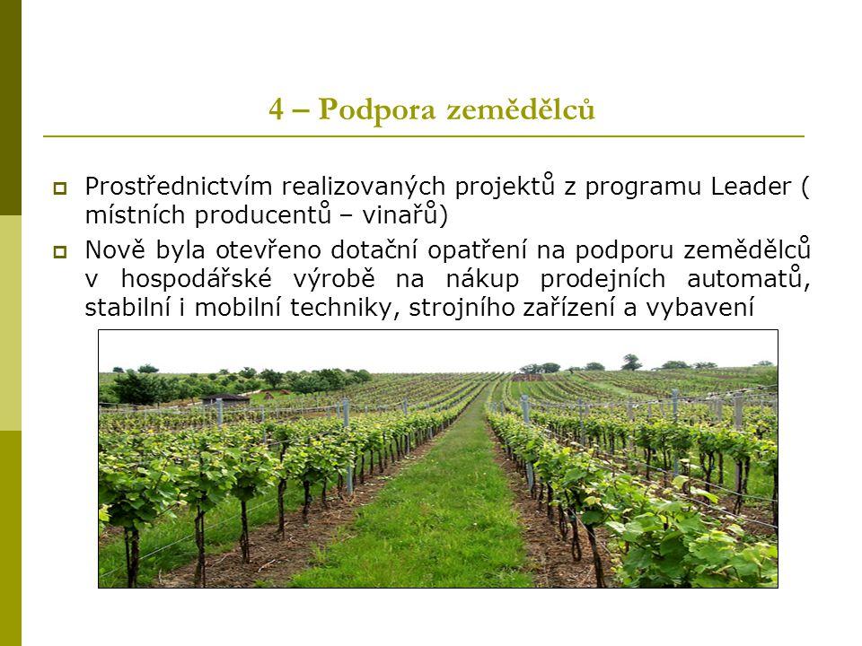 4 – Podpora zemědělců Prostřednictvím realizovaných projektů z programu Leader ( místních producentů – vinařů)