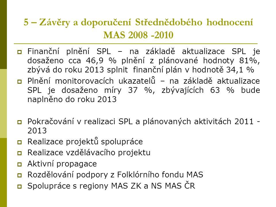 5 – Závěry a doporučení Střednědobého hodnocení MAS 2008 -2010