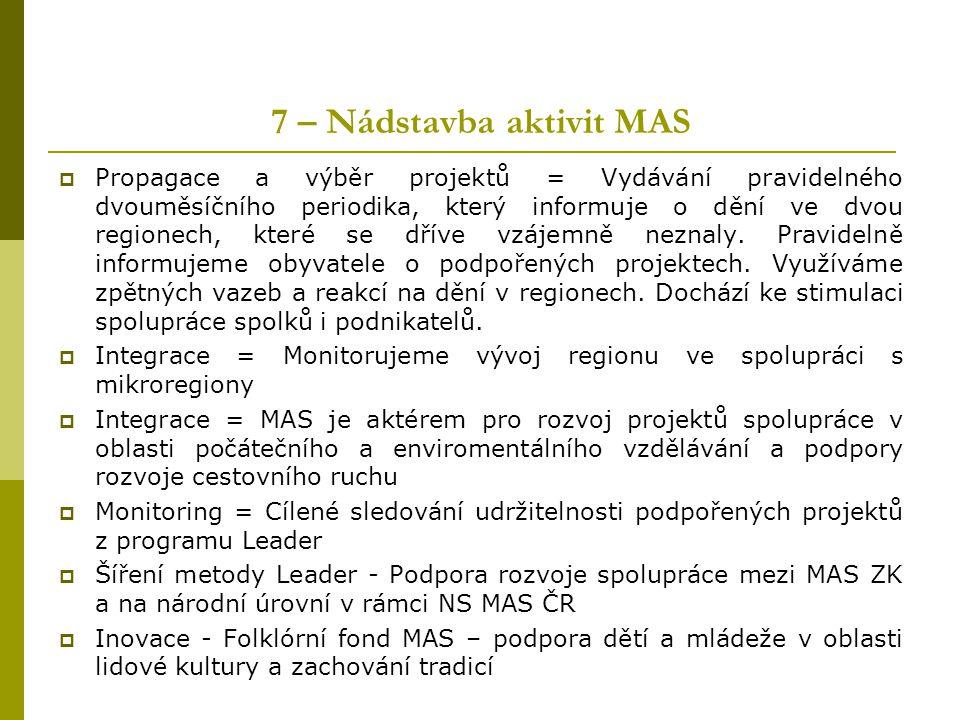 7 – Nádstavba aktivit MAS