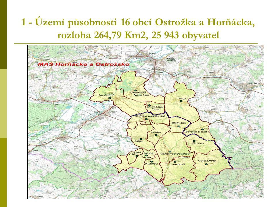 1 - Území působnosti 16 obcí Ostrožka a Horňácka, rozloha 264,79 Km2, 25 943 obyvatel