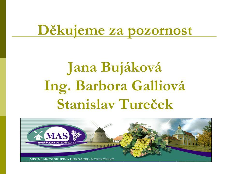 Děkujeme za pozornost Jana Bujáková Ing