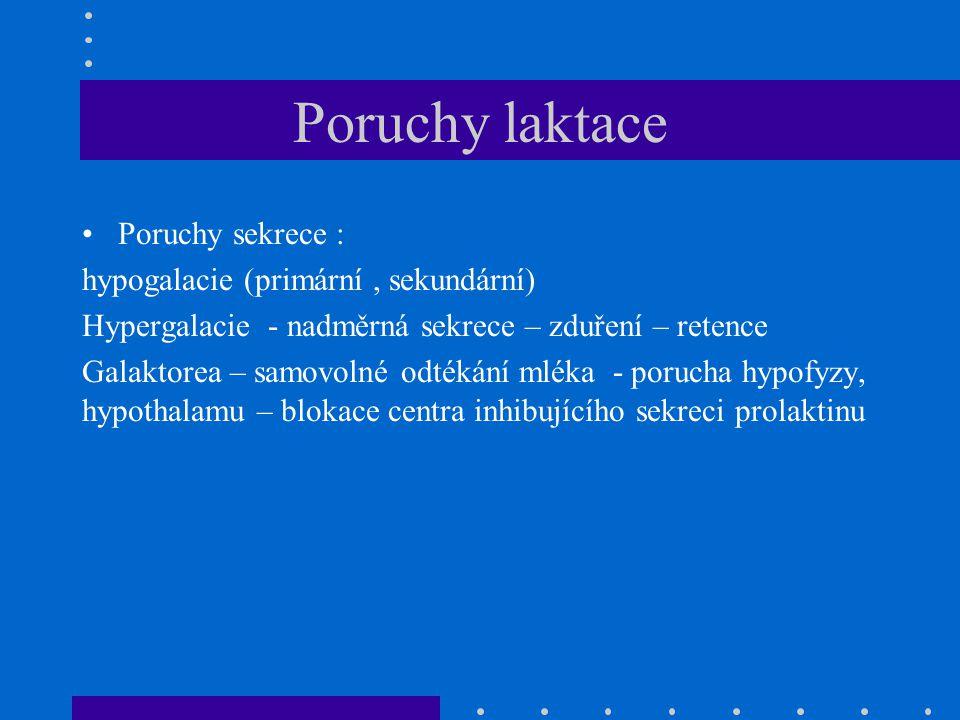 Poruchy laktace Poruchy sekrece : hypogalacie (primární , sekundární)