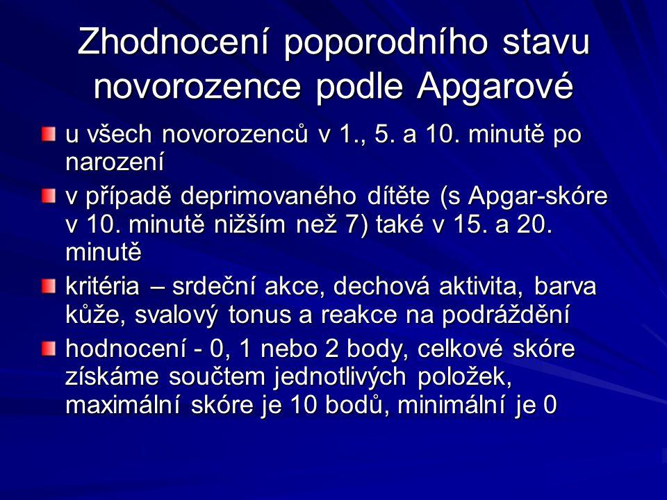 Zhodnocení poporodního stavu novorozence podle Apgarové