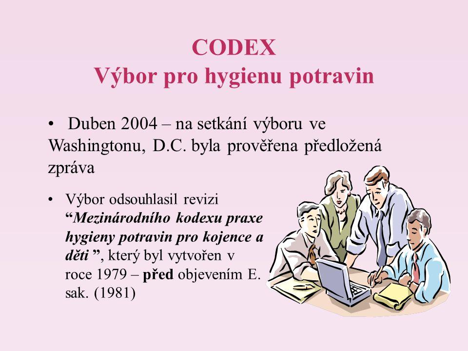 CODEX Výbor pro hygienu potravin