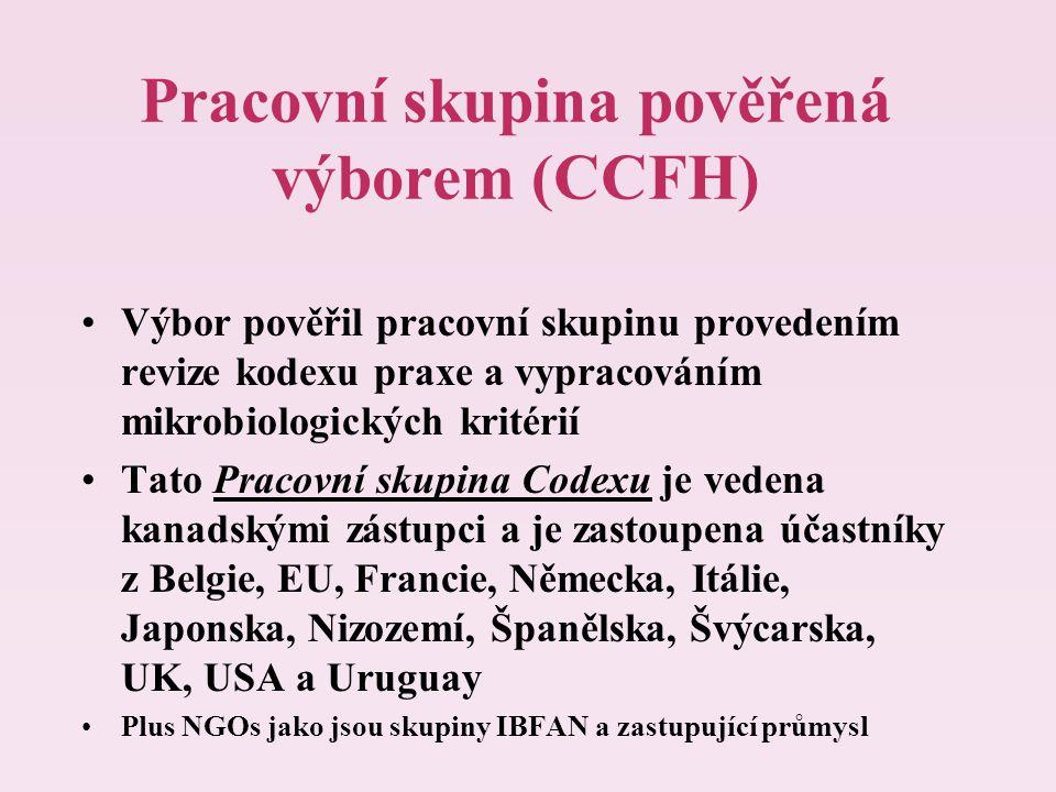 Pracovní skupina pověřená výborem (CCFH)