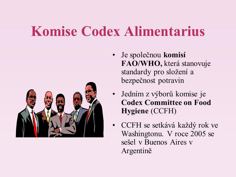 Komise Codex Alimentarius