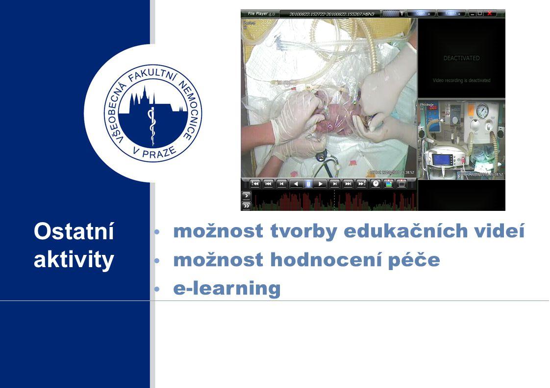 Ostatní aktivity možnost tvorby edukačních videí