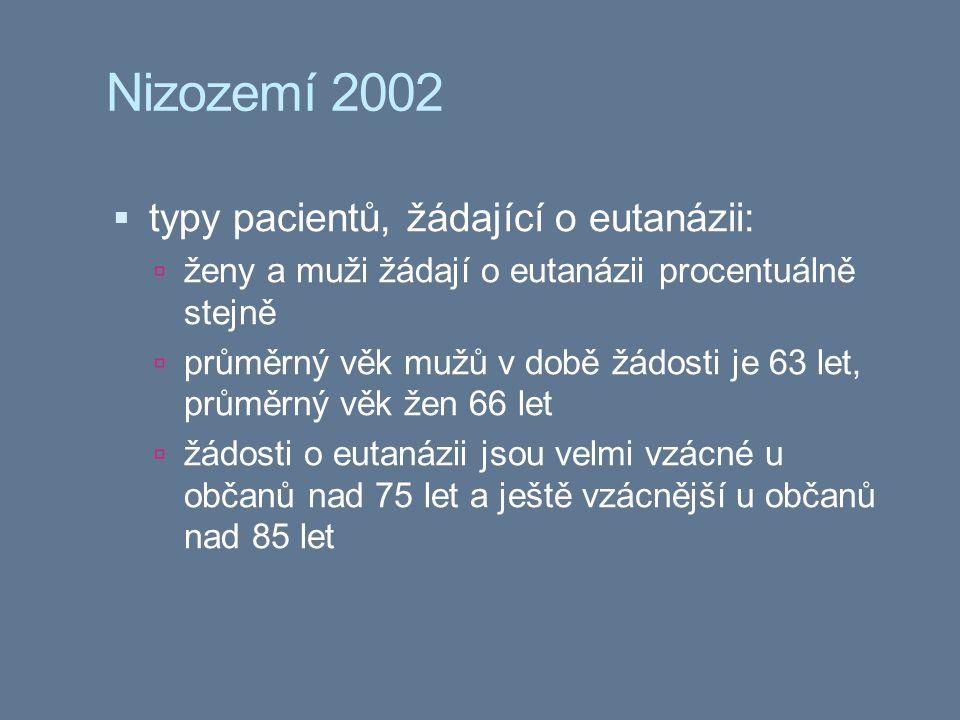 Nizozemí 2002 typy pacientů, žádající o eutanázii: