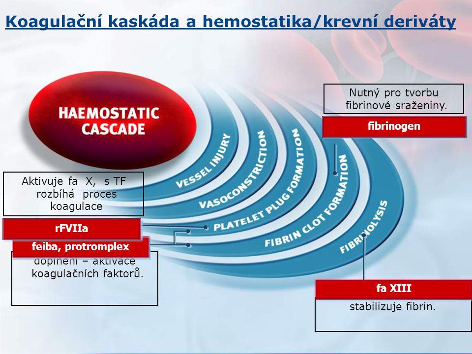 Koagulační kaskáda a hemostatika/krevní deriváty