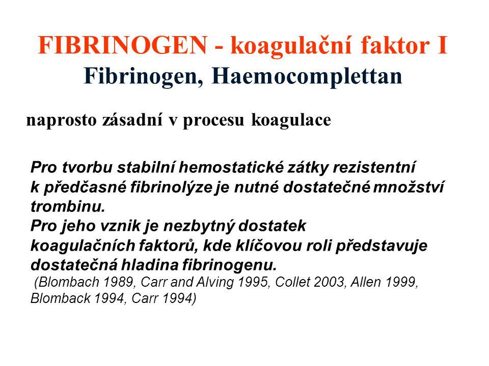 FIBRINOGEN - koagulační faktor I Fibrinogen, Haemocomplettan