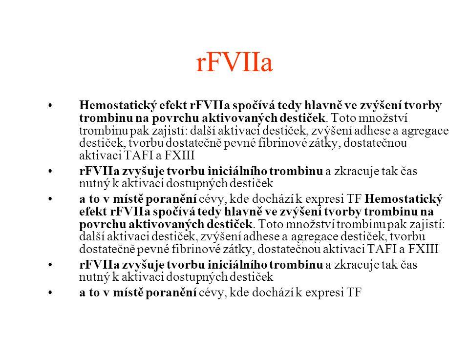 rFVIIa