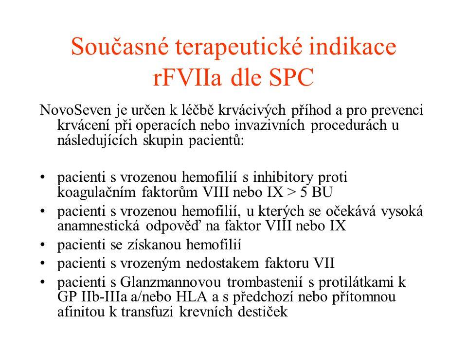Současné terapeutické indikace rFVIIa dle SPC