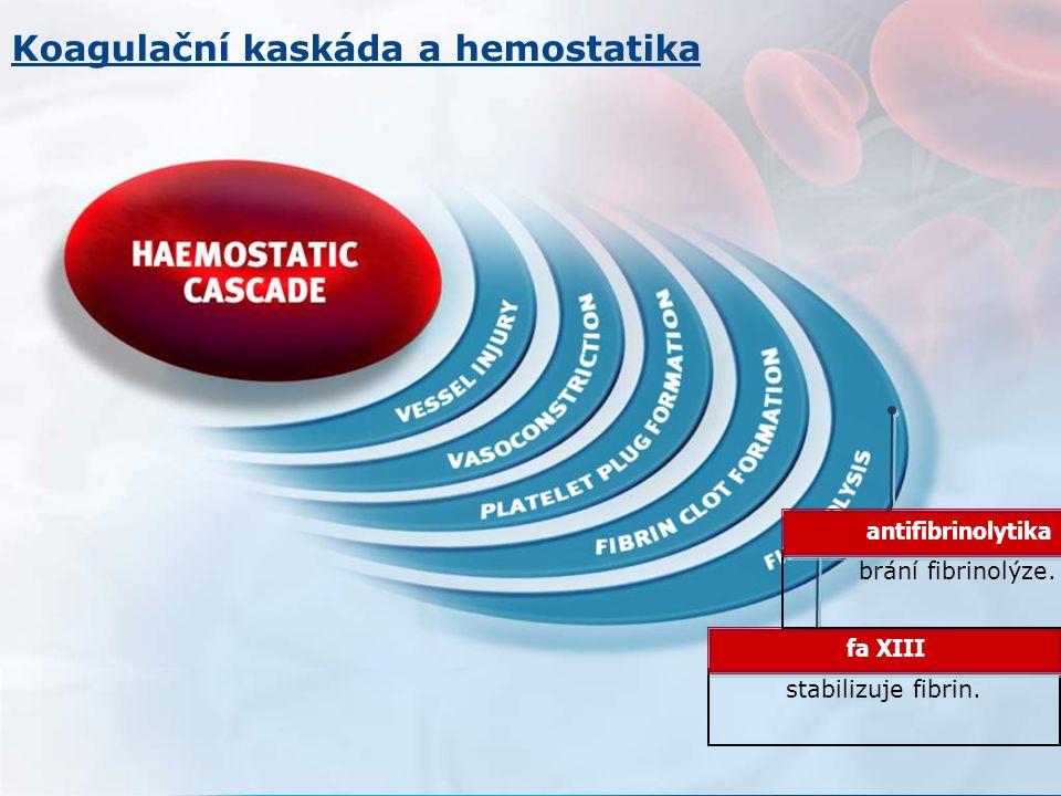 Koagulační kaskáda a hemostatika
