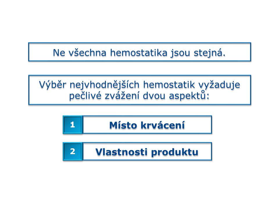 Místo krvácení Vlastnosti produktu