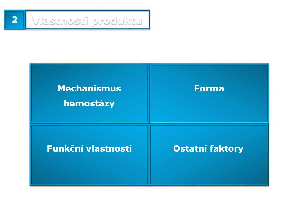Mechanismus hemostázy
