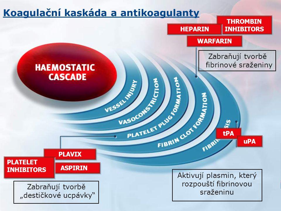 Koagulační kaskáda a antikoagulanty