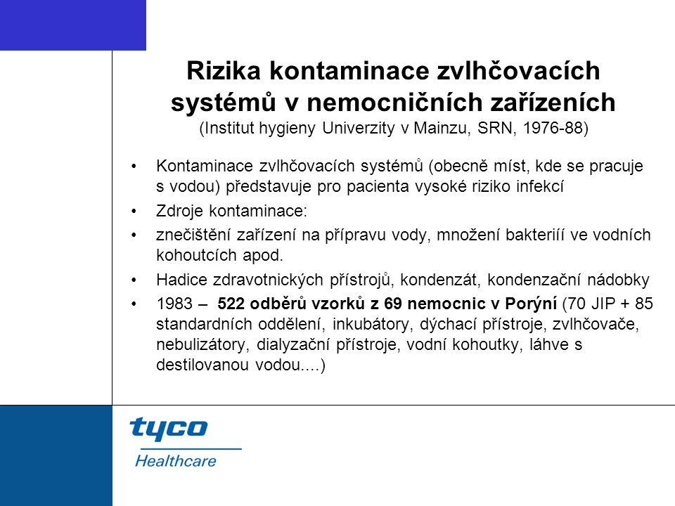 Rizika kontaminace zvlhčovacích systémů v nemocničních zařízeních (Institut hygieny Univerzity v Mainzu, SRN, 1976-88)