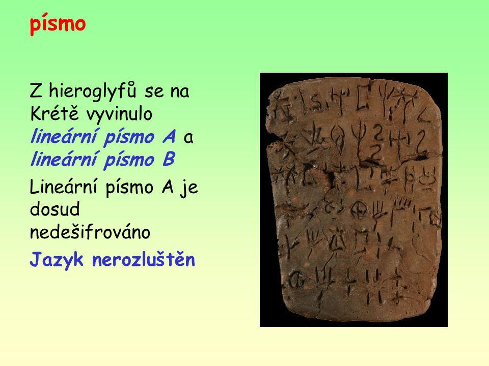 písmo Z hieroglyfů se na Krétě vyvinulo lineární písmo A a lineární písmo B. Lineární písmo A je dosud nedešifrováno.