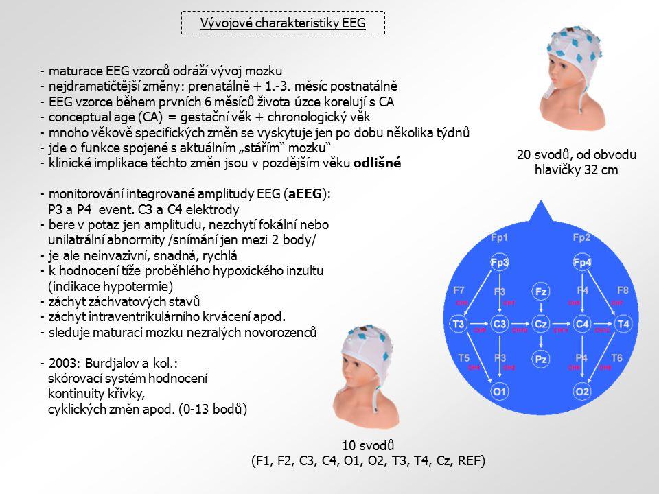 Vývojové charakteristiky EEG