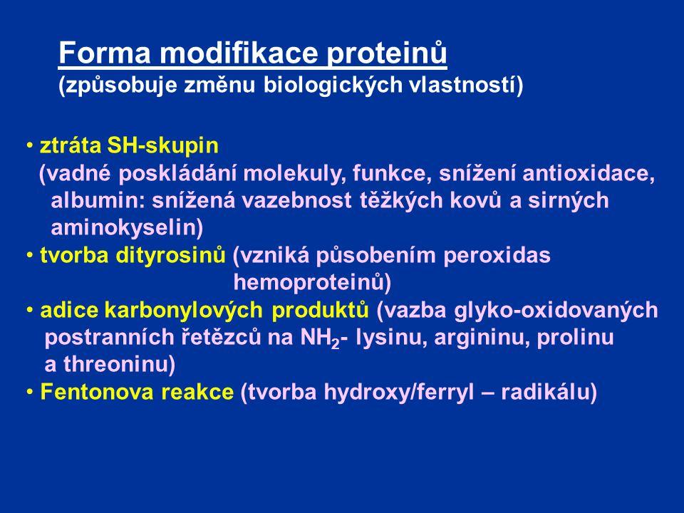 Forma modifikace proteinů (způsobuje změnu biologických vlastností)