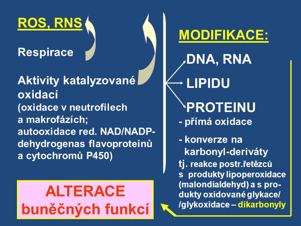 ALTERACE buněčných funkcí