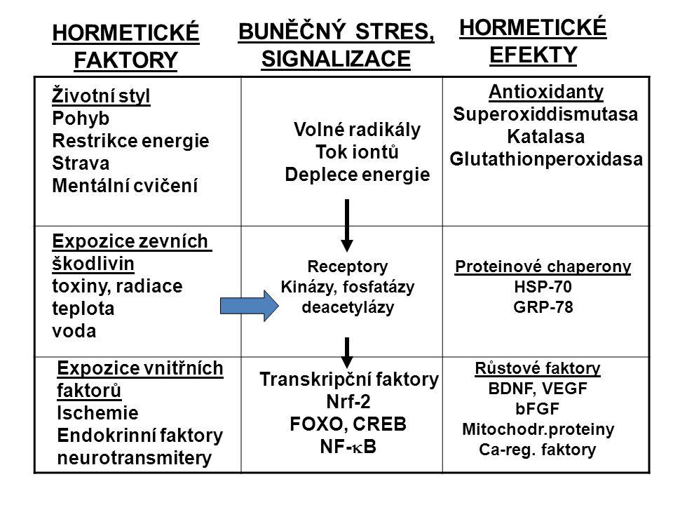 Glutathionperoxidasa