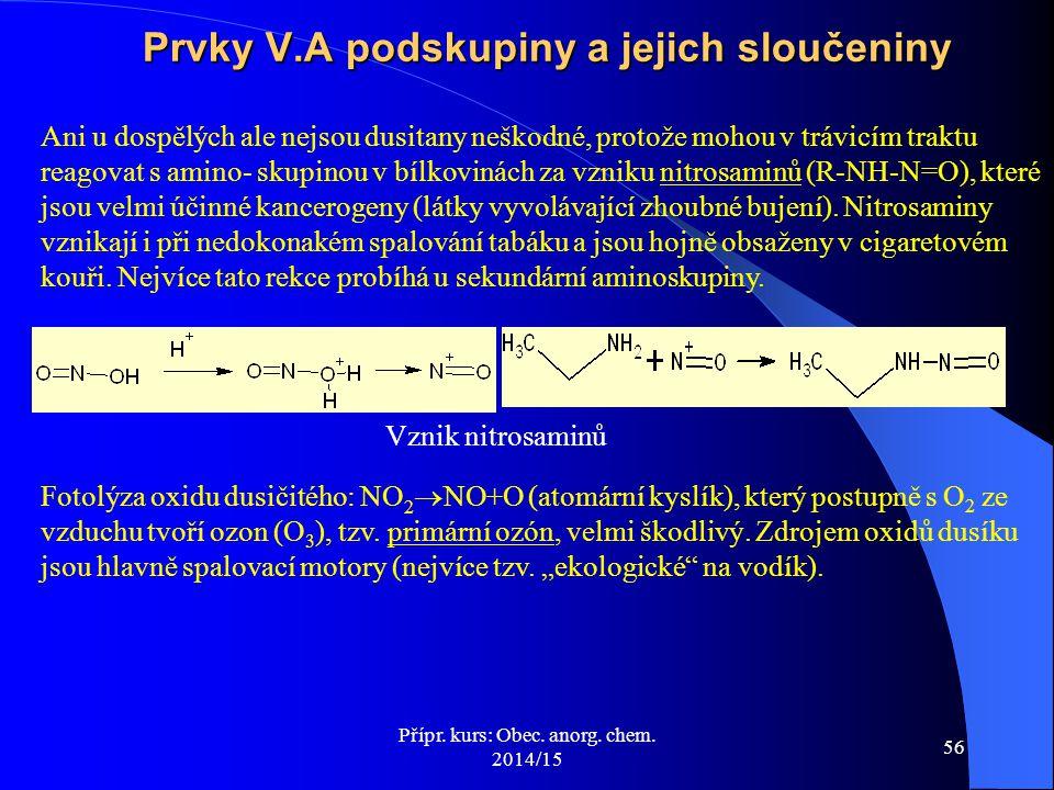 Prvky V.A podskupiny a jejich sloučeniny